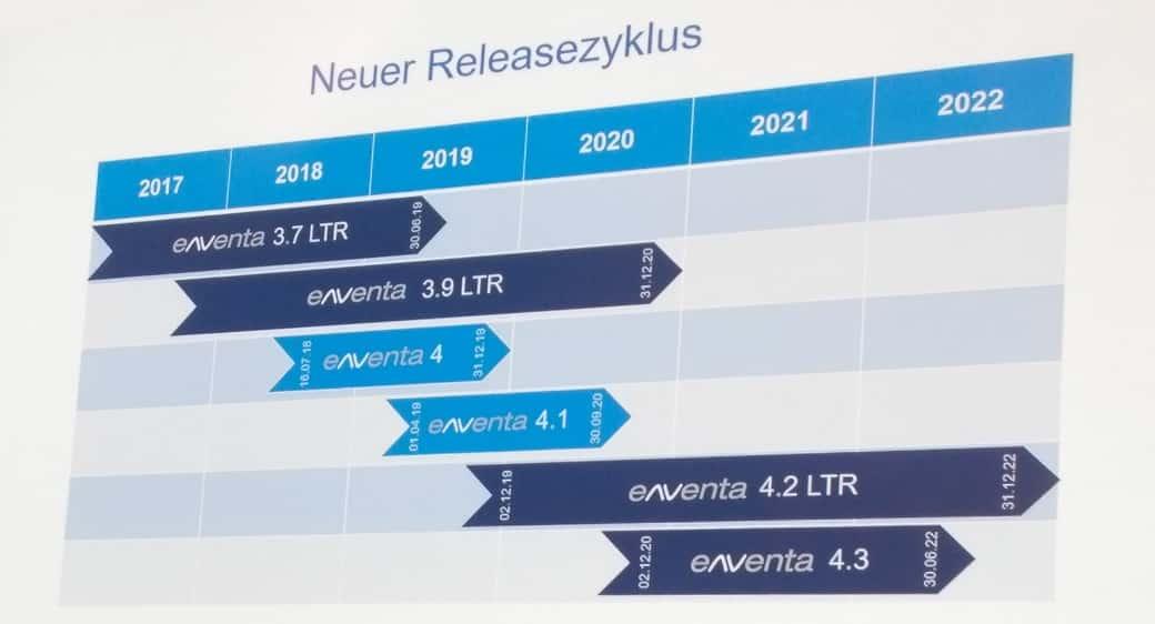 eNVenta ERP Release Zyklen 2