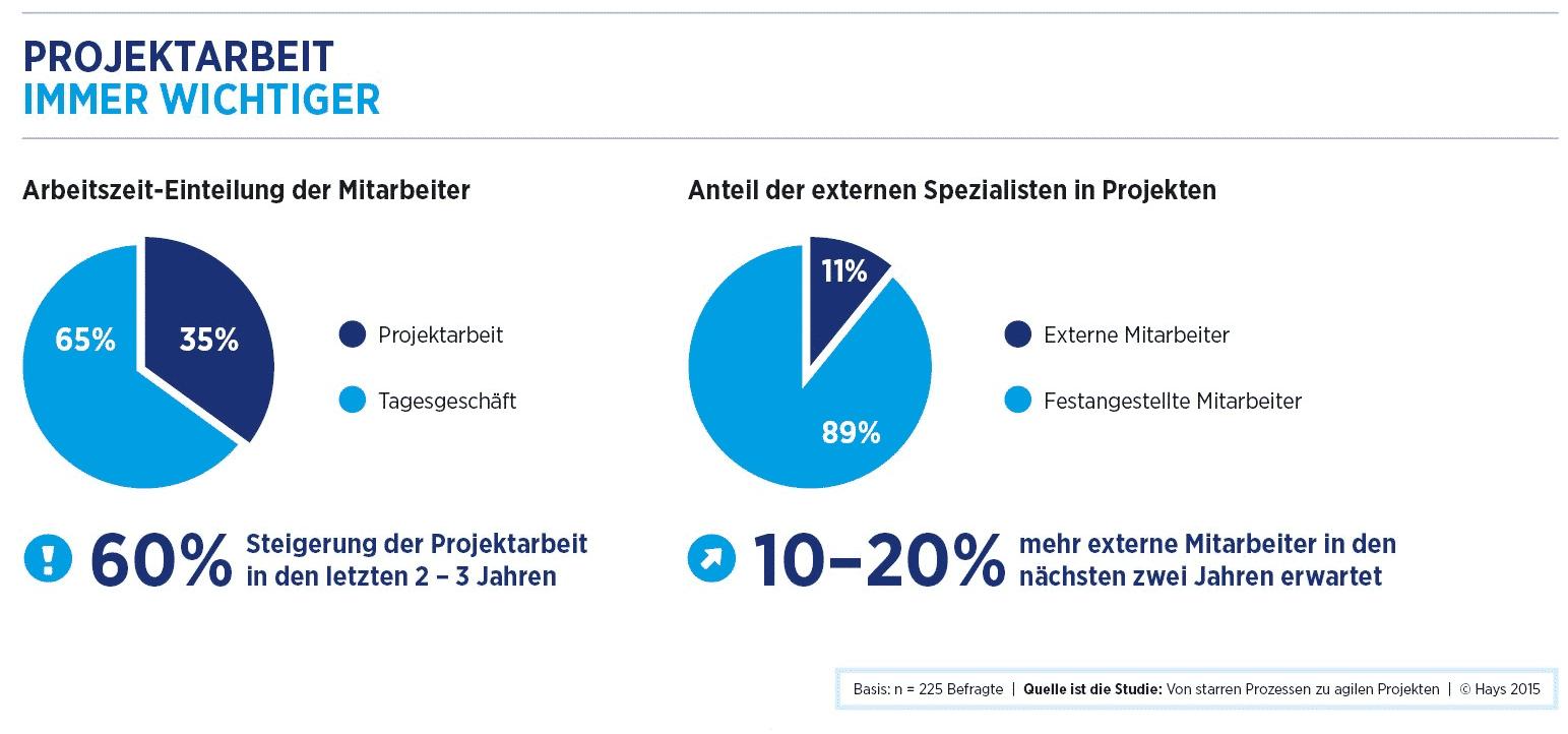 eNVenta-ERP-Nissen-und-Velten-ERP-Novum-IT-Strategien-und-Lösungen